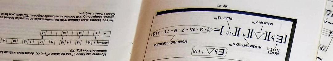 Cifras e acordes. Lendo e escrevendo música Pt.2