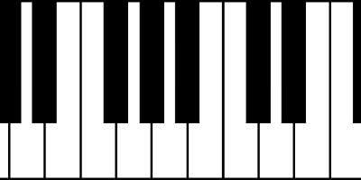 Conhecendo as notas musicais no teclado